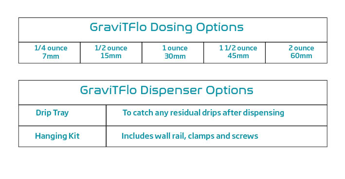 Gravitflo flow rates